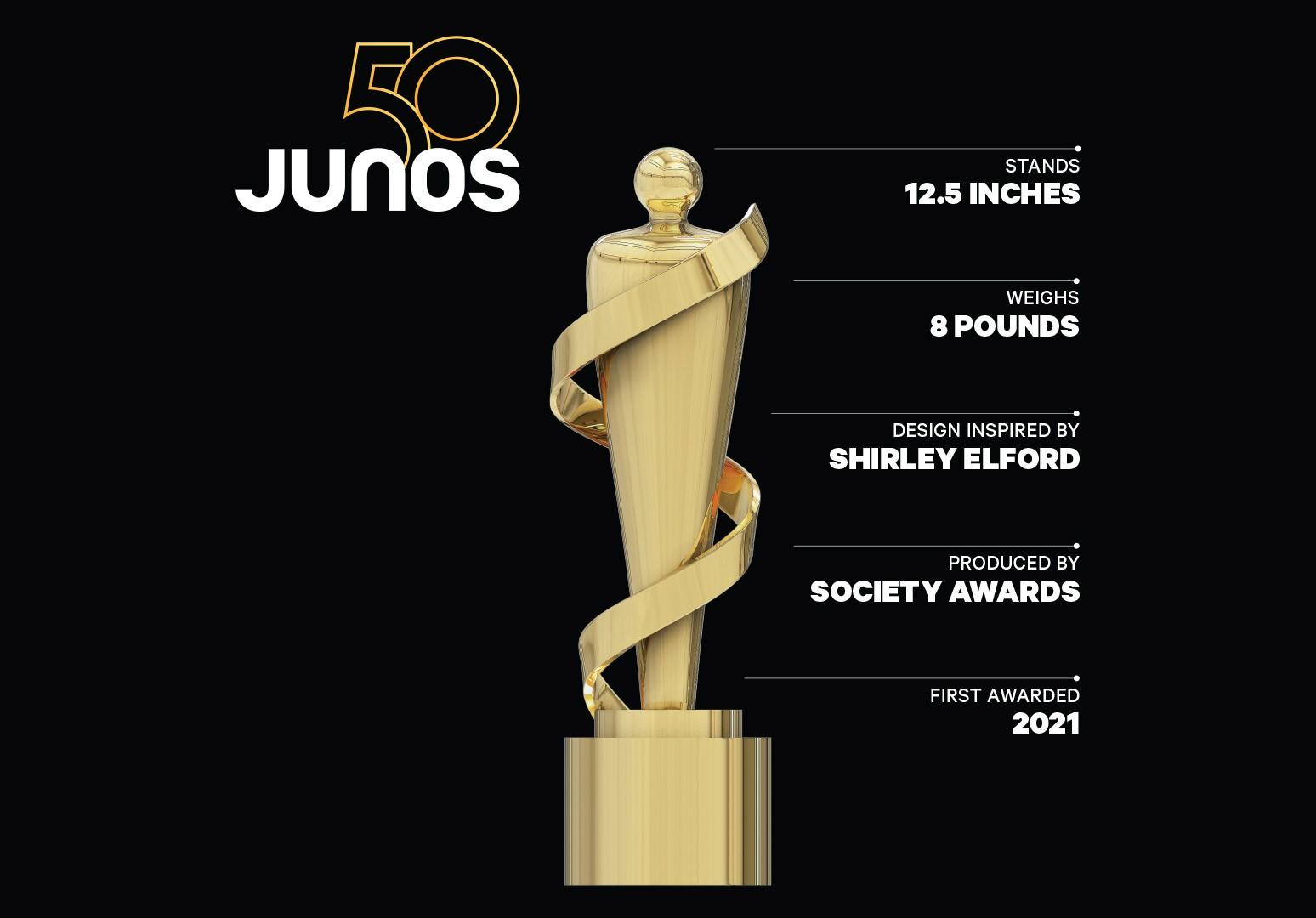 50th Anniversary Juno Statuette