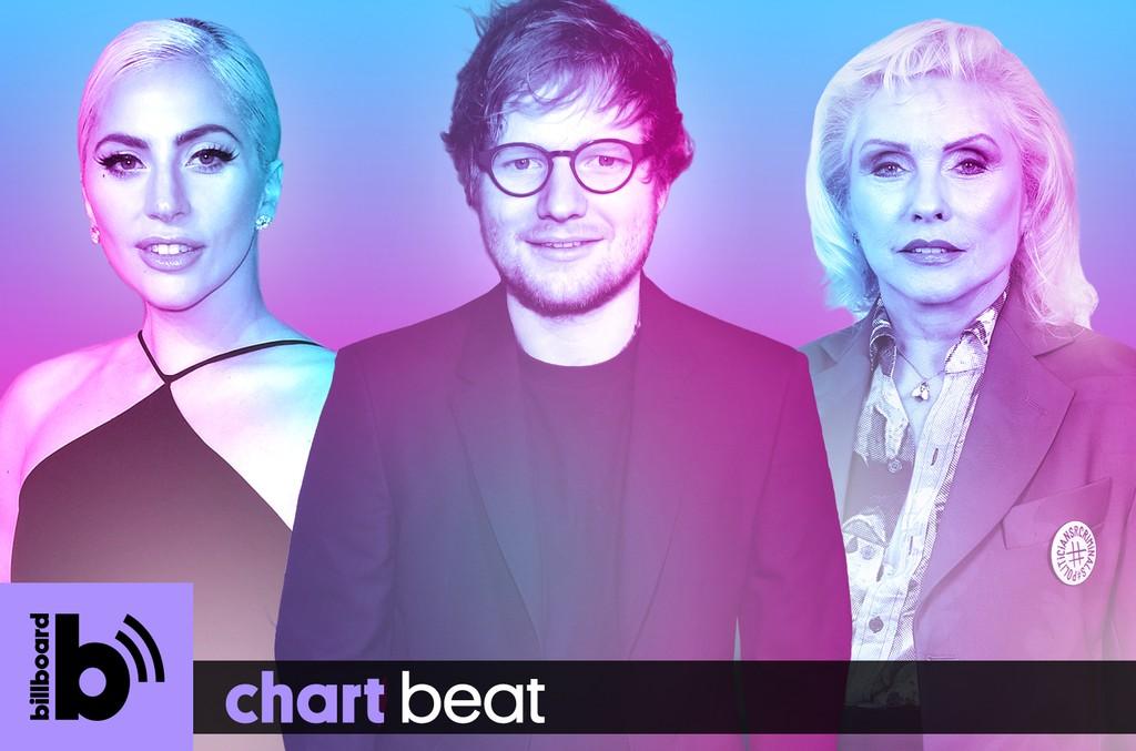 Lady Gaga, Ed Sheeran & Debbie Harry
