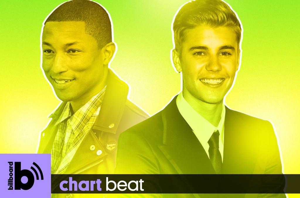 Pharrell Williams & Justin Bieber