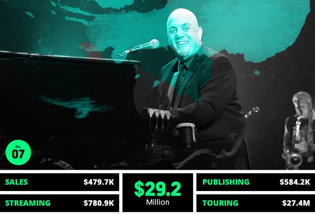 7. Billy Joel