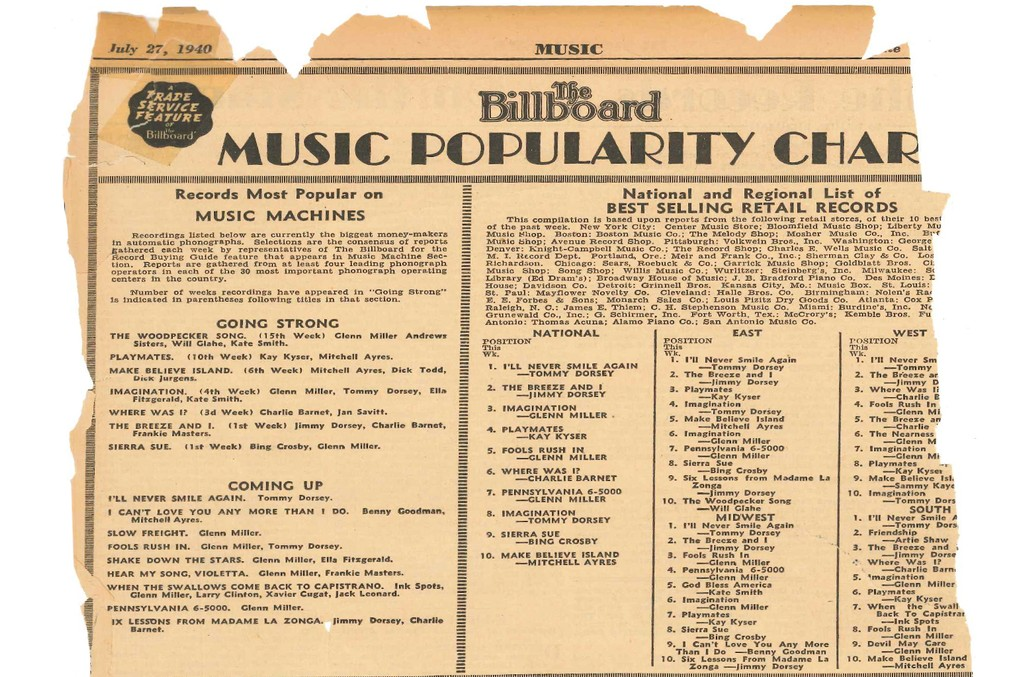 Billboard-charts-july-27-1940-bb-1548