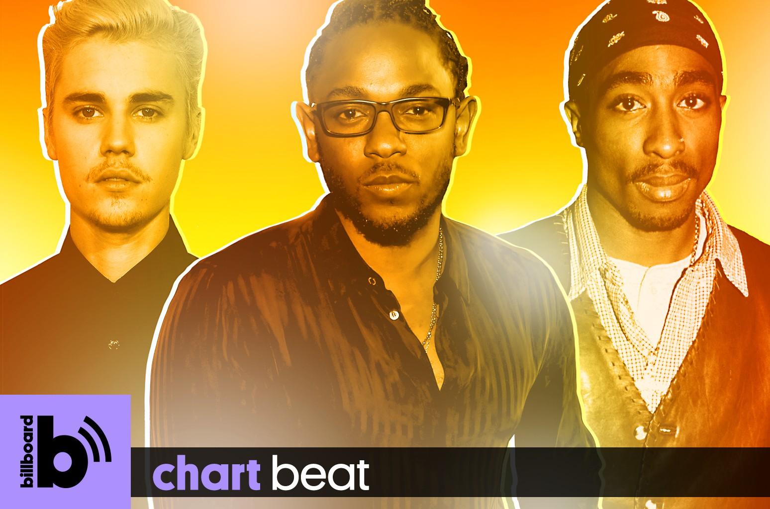 Justin Bieber, Kendrick Lamar & Tupac Shakur