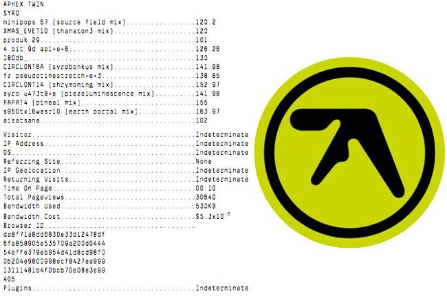 "Aphex Twin's ""SYRO"" track listing 2014"