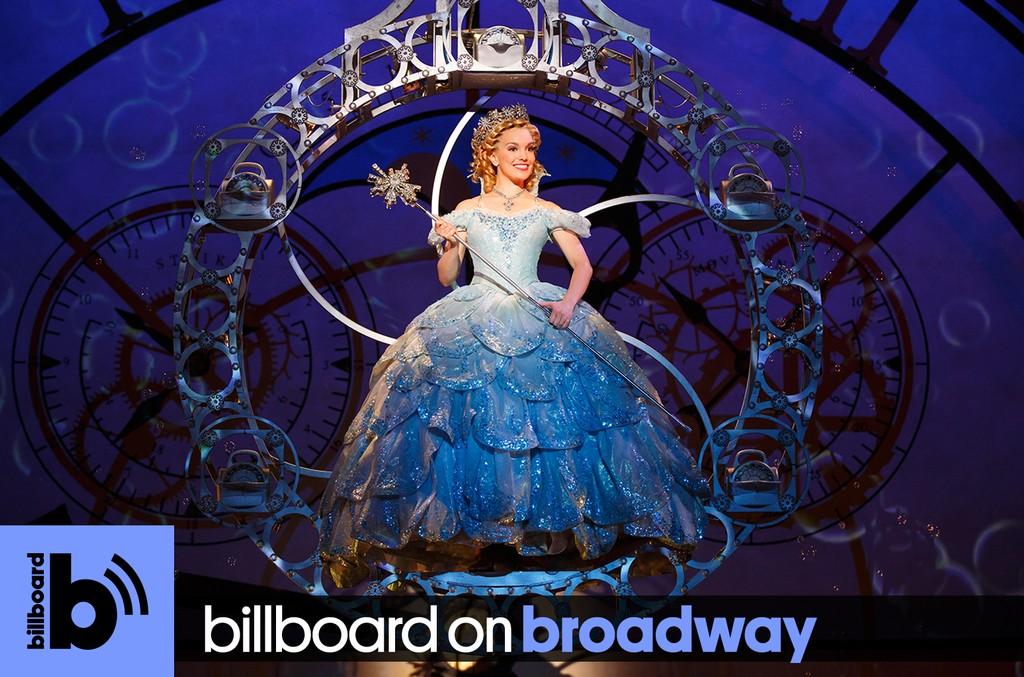 Kara Lindsay as Glinda in 'WICKED'