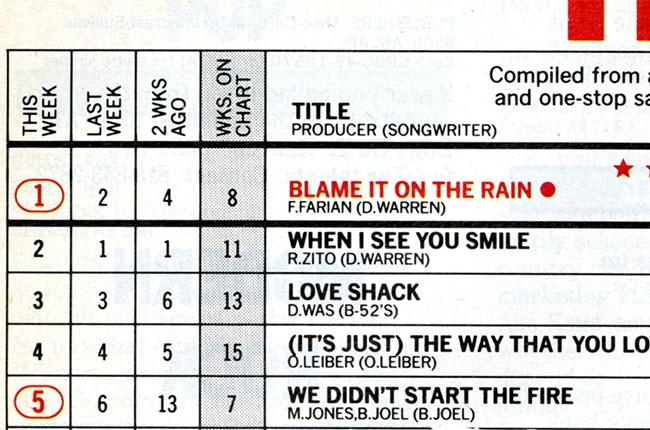 BB40 Charts