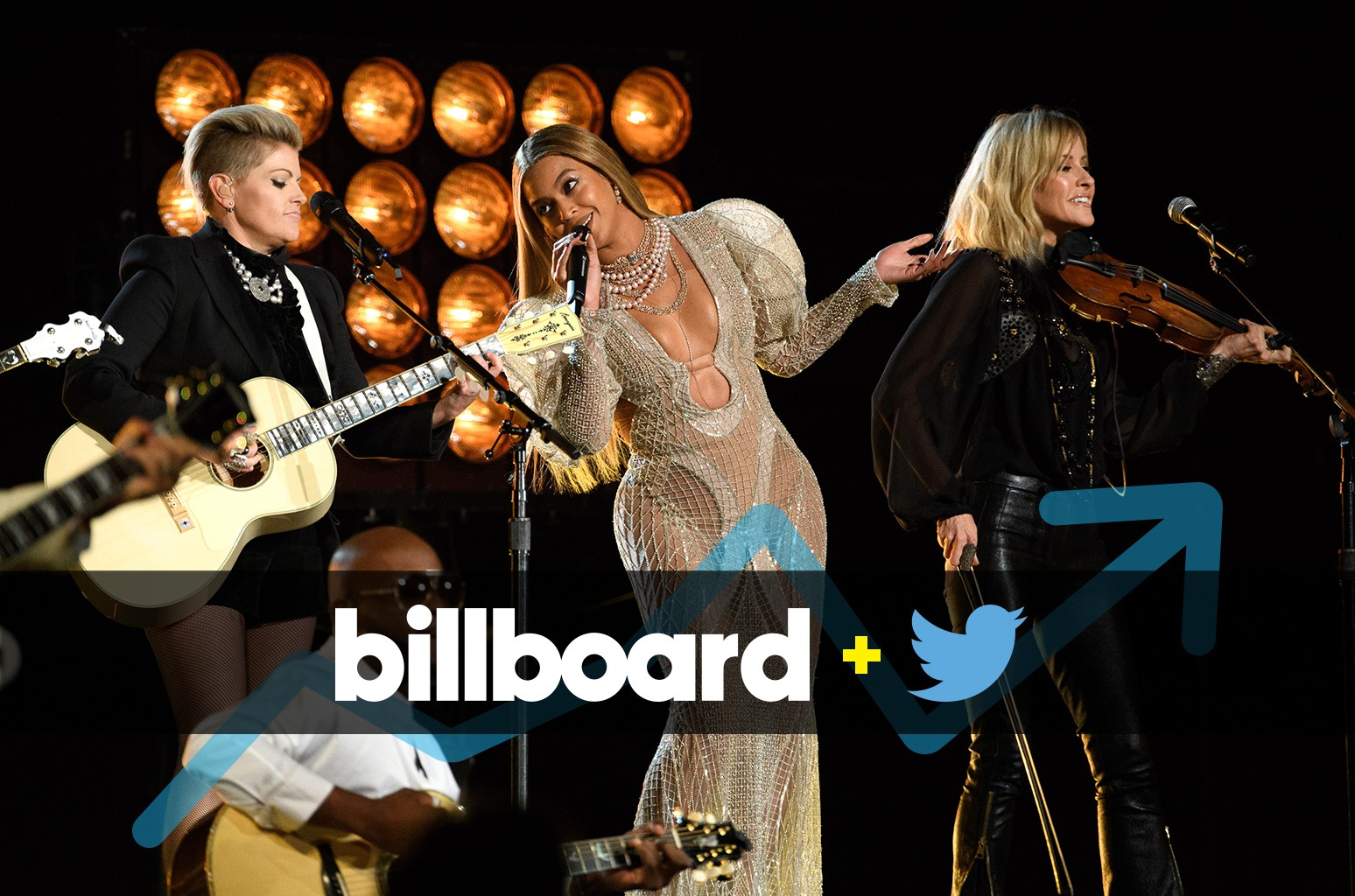 Beyoncé and The Dixie Chicks