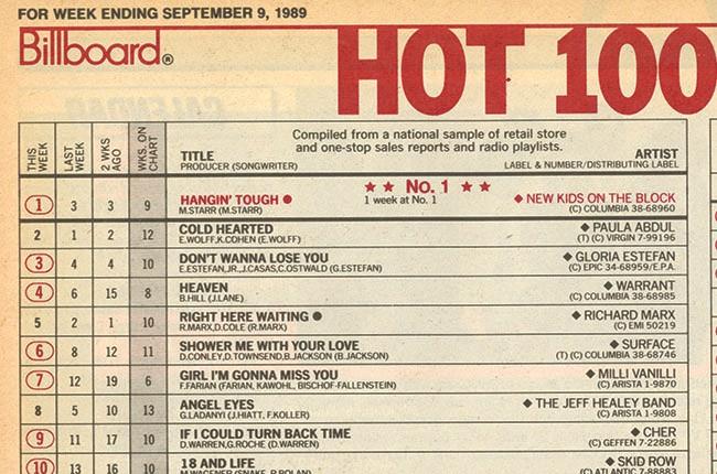 Billboard Hot 100, 1989.