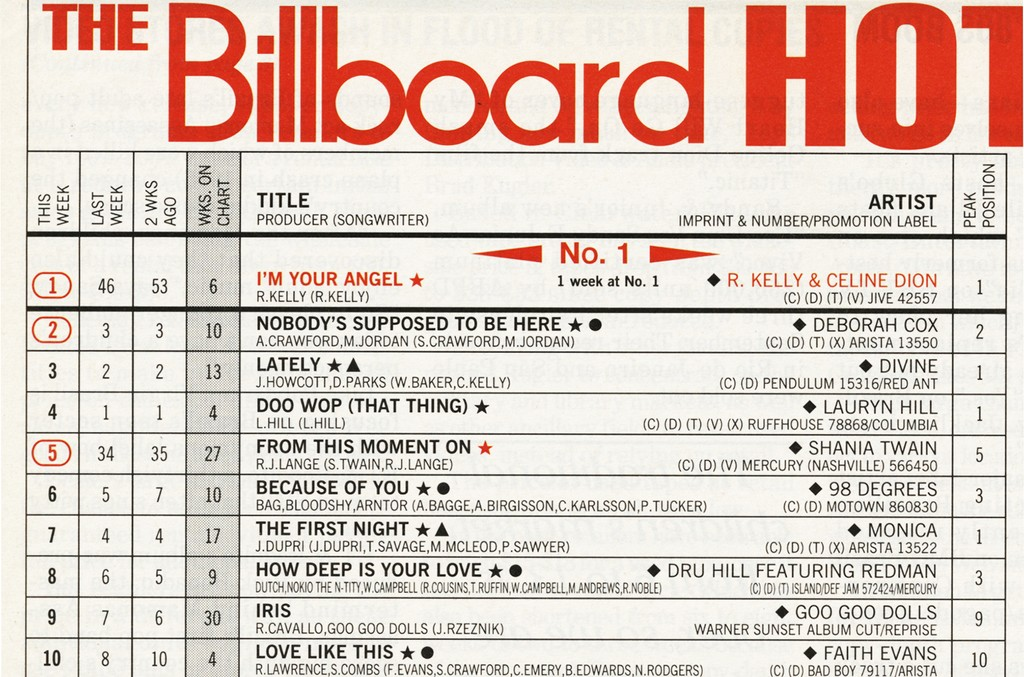 billboard-hot-100-1998-tear-billboard-1548