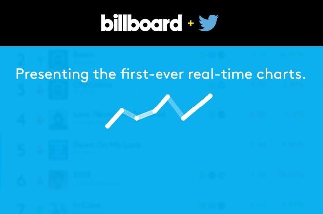 Billboard Twitter Chart