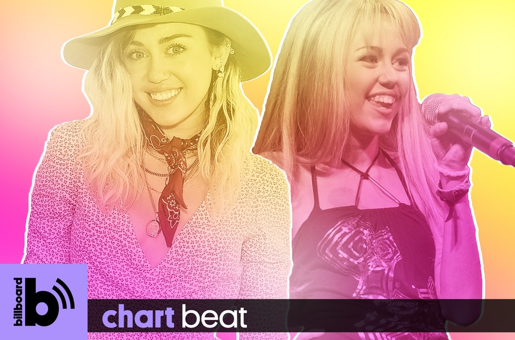 Chart Beat Podcast: Miley Cyrus