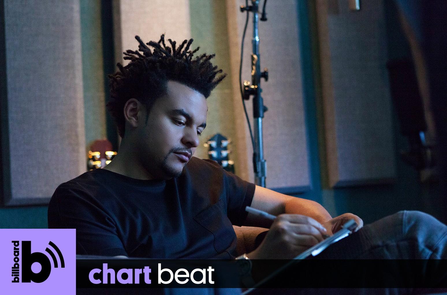 Chart Beat Podcast: Alex da Kid