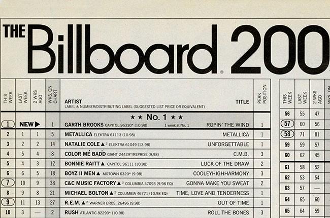 Top 10 Radio Charts