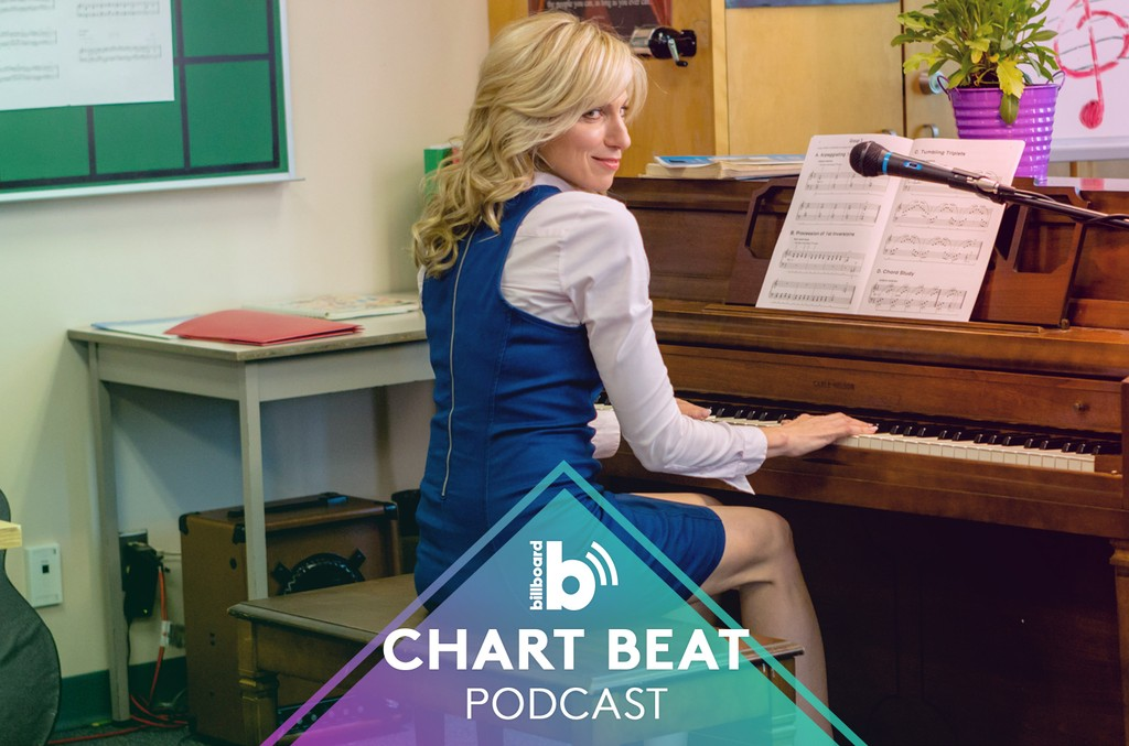 Chart Beat Podcast featuring: Debbie Gibson