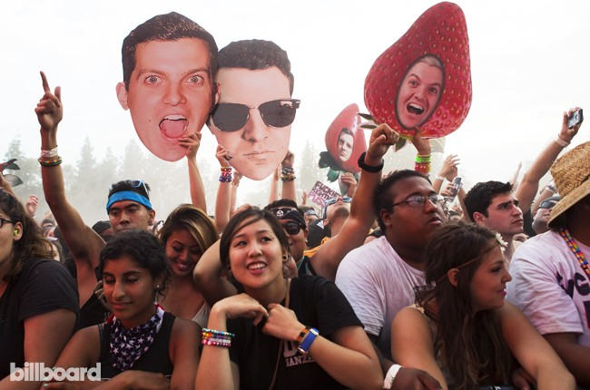 Dillon Francis Day in the Life, Aug. 3, 2014