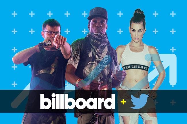 Billboard+ Twitter Emerging Picks of the Week: Ces Cru and Elliphant