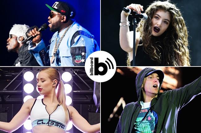 Lollapalooza 2014 Podcast: Outkast, Lorde, Iggy Azalea & Eminem