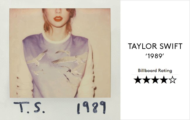 Taylor Swift-- 1989 Album Review