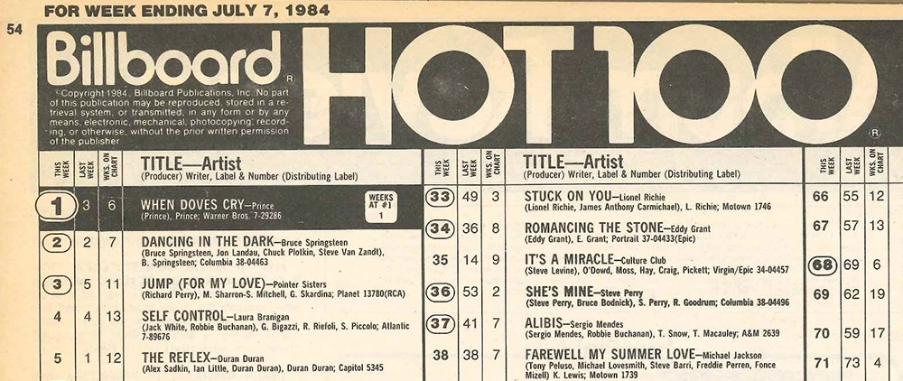when-doves-cry-no-1-hot-100-july-7-1984