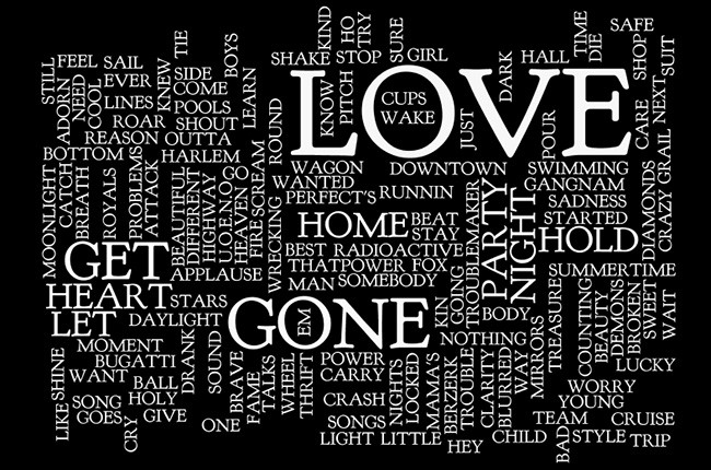 2013 Year-End Hot 100 Chart Song Titles As Word Cloud