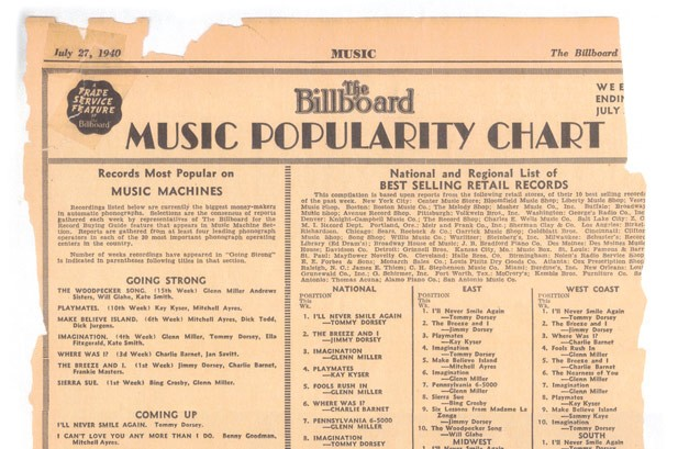 Happy birthday, Billboard charts!